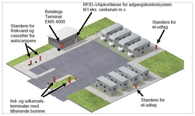 camper-plads_web